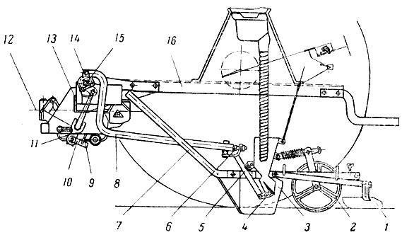 Общая схема сеялки Т8-2А с