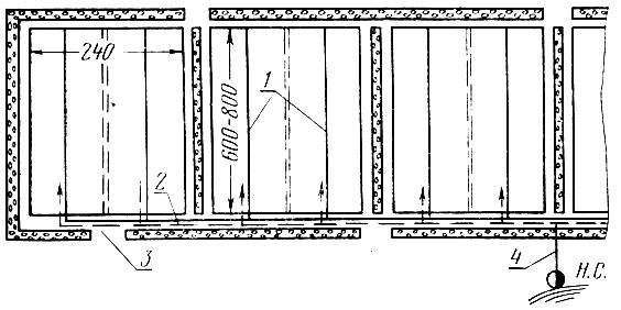 Схема водопроводящей сети при