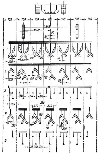 Схема последовательности в