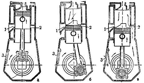 Схема двухтактного двигателя