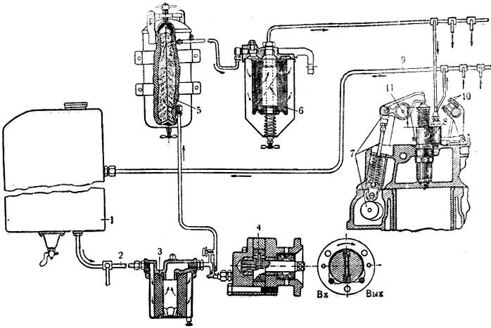 Схема дизельной топливной
