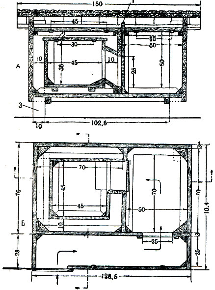 Рис. 3. Домик для самок лисиц и песцов: 1 - перегородка между гнездом и 'передней'; 2 - открывающаяся крышка гнезда; 3 - деревянные ножки или бруски: А - разрез сбоку; Б - план