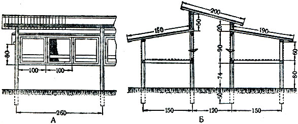 Рис. 4. Шеды для молодняка лисиц и песцов. Клетки расположены сараем, с сетчатыми передней и задней стенками и с деревянными или из двойной сетки боковыми (смежными) стенками; пол сетчатый; сверху деревянная крышка: А - вид с торцовой стороны; Б - вид сбоку