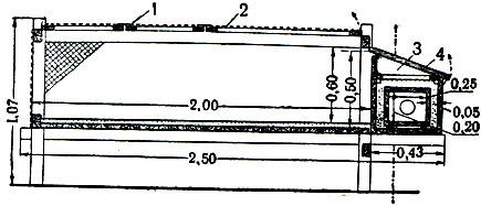 Рис. 5. Садок для норок: 1 - открывающаяся сетчатая дверца ; 2 - сетчатый потолок; 3 - домик со вставным гнездом; 4 - открывающаяся деревянная крышка домика