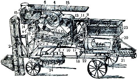машины ВИМ-СМ-1: 1