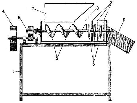 Схема мялки с механическим