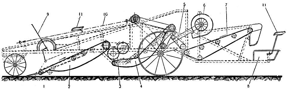 Схема картофелеуборочного
