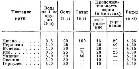 http://agrolib.ru/rastenievodstvo/item/f00/s00/e0000990/pic/000002.jpg