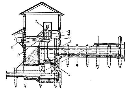 Однопоставная водяная мельница
