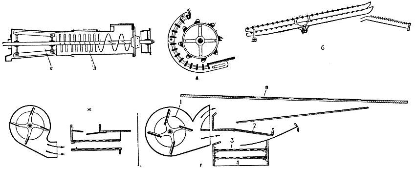 Схема основных рабочих