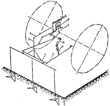 Схема навески орудий на