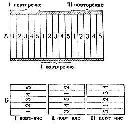 Рис. 1. Схема расположения делянок в полевом опыте. Номерами обозначены различные варианты опыта