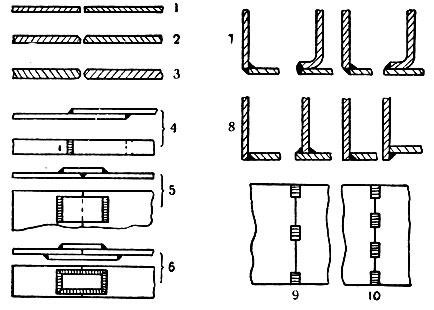 Способы заготовки шва: 1