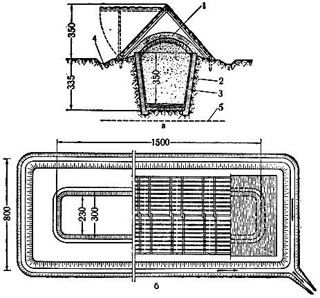 Рис. 2. Силосная траншея: 1 - слой земли; 2 - облицовка в 1 кирпич; 3 - штукатурка цементная; 4 - водоотводная канавка; 5 - наивысший уровень грунтовых вод