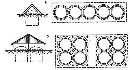 Рис. 3. Схема батарейного расположения силосных ям: а - однорядное, б - двухрядное