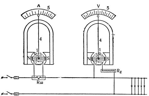 амперметра и вольтметра