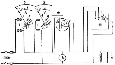 Устройство амперметра и