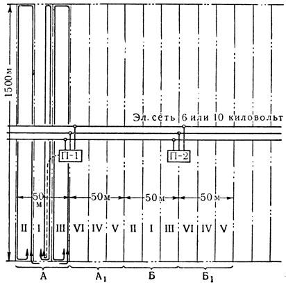 Рис. 2. Схема работы электротракторов на пахоте